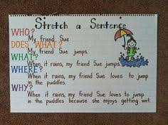 Anchor Charts For Writing Copy Of Writing A Complete Sentence Lessons Tes Teach