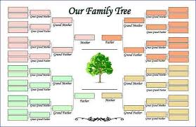 free family tree template word family tree template with aunts and uncles invitation template