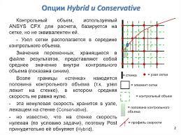 Моделирование многофазных потоков online presentation объем используемый ansys cfx для расчета базируется на сетке но не эквивалентен ей Узел сетки располагается в середине контрольного объема