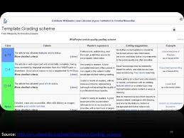 wikipedia article template navigating wikipedia and wikipedia articles wisely