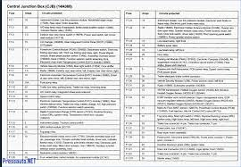 fuse box 2004 expedition house wiring diagram symbols \u2022 2004 Expedition Cig LTR at Removing 2004 Expedition Fuse Box
