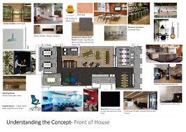 interior design in office. Office Design Interior In