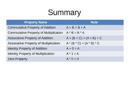 Properties Of Operations Chart Math Properties Commutative Associative And Distributive Power Point