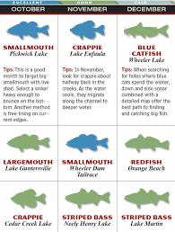 Alabama 2015 Fishing Calendar