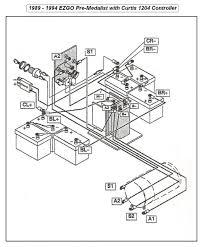 amf harley davidson golf cart wiring diagram radiantmoons me columbia par car gas wiring diagram at Harley Davidson Golf Cart Wiring Diagram
