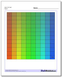 Blank Hundreds Chart To 120 Color 120 Chart
