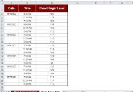 Blood Sugar Level Chart Pdf Blood Glucose Charts Jasonkellyphoto Co