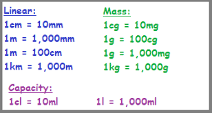Metric Converisions Math The Metric System Conversion Guide