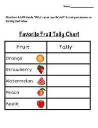 Graphing Unit Favorite Fruit