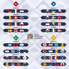 UEFA Nation League คือ รายการแข่งขันบอลยุโรปใหม่ที่น่าจับตามอง   by Kitti  Sintuprasert