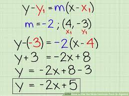 image titled use the slope intercept form in algebra step 24