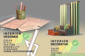 Image Slideshare Image Titled Become An Interior Decorator Step 13 Wikihow How To Become An Interior Decorator with Pictures Wikihow