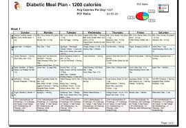 Diet Chart For Pre Diabetic Patient Diabetic Eating Plan Margarethaydon Com