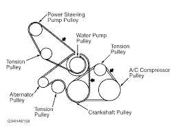 Diagram 2005 ford escape serpentine belt diagram 2007 pontiac grand prix serpentine belt diagram 2005 ford escape serpentine belt diagram