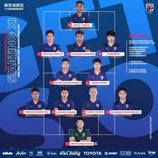 รายชื่อ 11 ตัวจริงทีมชาติไทยเกมปะทะเวียดนาม