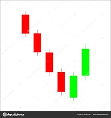 Piercing Line Candlestick Chart Pattern Candle Stick Graph