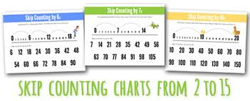 Counting By 3 Chart Skip Counting Charts From 2 Through 15 Printable Updated