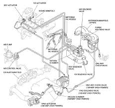 rx 8 engine diagram wiring diagram completed 2006 mazda rx 8 engine diagram wiring diagram centre diagram of rx 8 engine wiring diagram