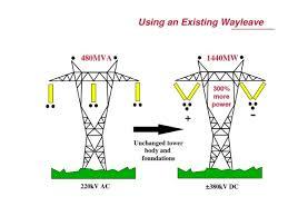 alternating current vs direct current. advantages of hvdc over hvac transmission; 7. cost: ac vs dc alternating current direct c