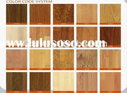 Small Picture Decorative Wall Paneling Wood Laminate Wall Panels Photo Detailed