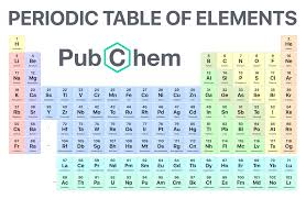 Chemistry Chart Elements Names Periodic Table Of Elements Pubchem