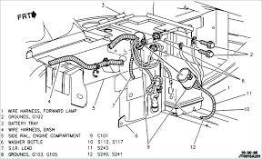 2001 chevy cavalier engine diagram simple wiring diagrams 2001 chevy cavalier engine diagram motor chevrolet 24 schematics 2001 chevy cavalier wiring diagram 2001 chevy cavalier engine diagram