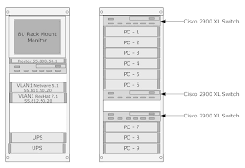 network rack wiring diagram network wiring diagrams online rack diagram how to use rack diagrams