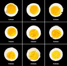 Fried Egg Cooking Chart How To Boil An Egg To Perfection Jsegal Designs
