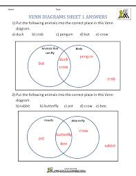 Amdm Venn Diagram Worksheet Answers Venn Diagram Worksheet Math Printable Venn Diagram Worksheets For