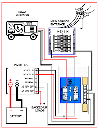 wiring a transfer switch diagram generator automatic transfer ats wiring diagram for diesel generator at Automatic Transfer Switch Wiring Diagram Free