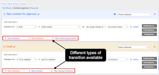 Step 3 Add Workflow Transitions Aodocs Knowledge Base