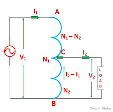 what is an auto transformer? working, advantage, disadvantage 3 phase auto transformer at Autotransformer Diagram