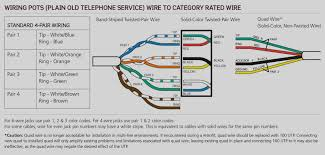 firewire wiring diagram wiring library wiring phone lines cat6 wiring diagrams source firewire wire diagram also rj31x phone jack wiring