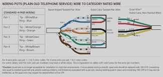 monoprice rj12 wiring diagram wiring diagrams best rj12 wiring cat6 wiring diagram site pci express wiring diagram monoprice rj12 wiring diagram