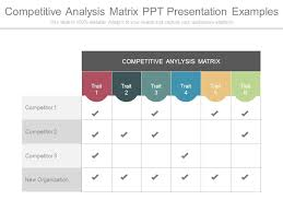 Competitive Analysis Matrix Template Competitive Analysis Matrix Ppt Presentation Examples