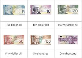 printable pictures canadian money | ... Canadian Currency 3 part ...