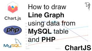 How To Draw Line Graph Using Data From Mysql Table And Php Chartjs