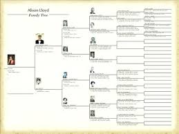 Free Downloadable Family Tree Charts Family Tree Template Blended Post Chart Interestor Co