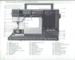 Husqvarna Sewing Machine Manuals Free Download
