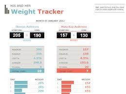 Weight Loss Tracking Chart Sada Margarethaydon Com