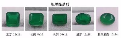 Wholesale Blue Emerald Stone Bulk Gemstone Rough Cut Synthetic Raw Emerald Stone For Sale Buy Wholesale Blue Emerald Stone Synthetic Raw Emerald