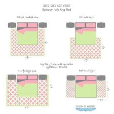 area rug size guide king bed by design wotcha in cm for dining room