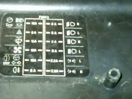 fuse box help landyzone land rover forum freelander 2 fuse box diagram at Land Rover Fuse Box