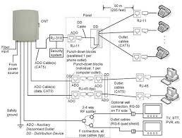 phone modem wiring diagram best secret wiring diagram • comcast phone wiring diagram comcast online wiring diagram comcast modem wiring diagram router modem wiring diagram