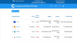 Hive Price Chart Cryptocurrencypriceindex Com Website Listed On Flippa