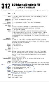 Bg Transmission Fluid Compatibility Chart 7at Bg Transmission Service From The Dealer Myg37