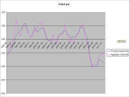 Policies On Focus Charting Humphreymcmichas Blog