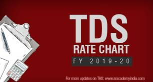 Tds Applicability Chart Tds Rate Chart Fy 2019 20 Ay 2020 21 Updated As Per