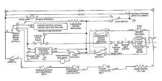 dryer wiring diagram dryer image wiring diagram sample wiring diagrams appliance aid on dryer wiring diagram