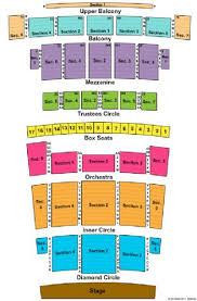 Kennedy Center Opera House Seating Chart Oconnorhomesinc Com Enthralling Detroit Opera House